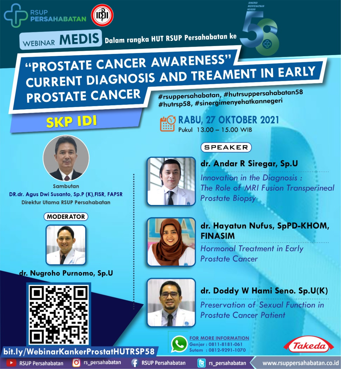 CURRENT DIAGNOSIS AND TREAMENT IN EARLY PROSTATE CANCER